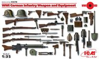 WWI German Infantry Weapon and Equipment