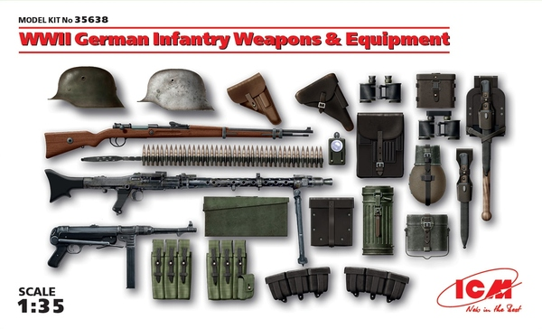 WWII German Infantry Weapons and Equipment - Image 1
