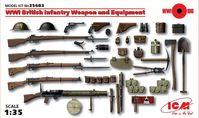 WWI British Infantry Weapon and Equipment